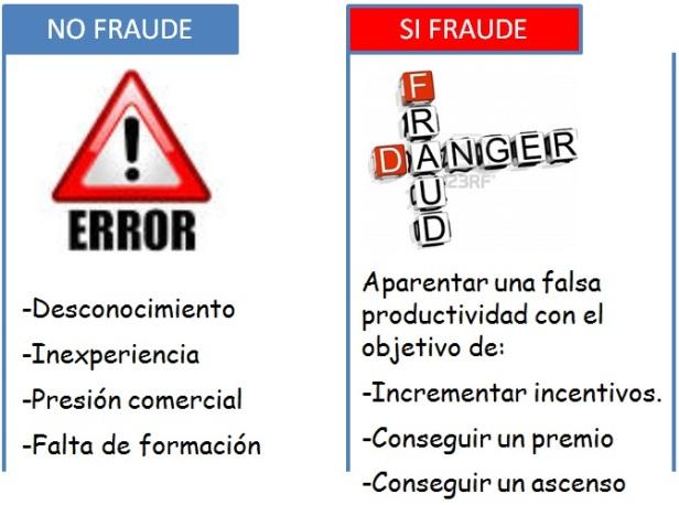 si o no fraude